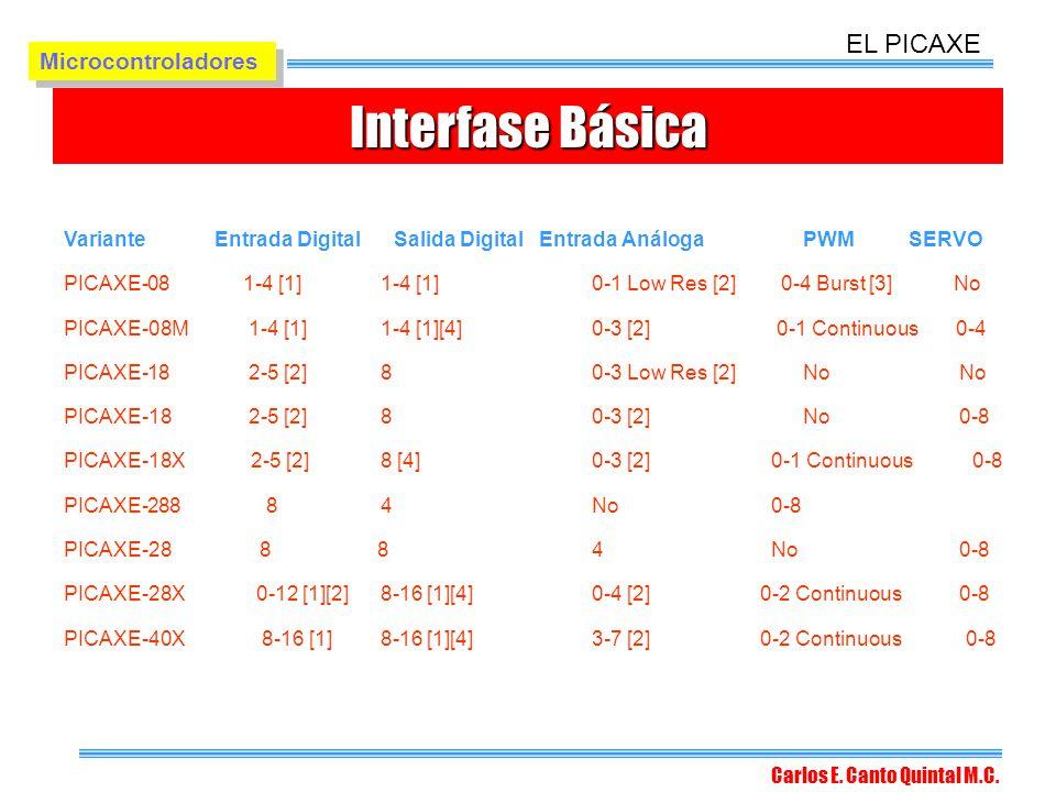 Interfase Básica EL PICAXE Microcontroladores