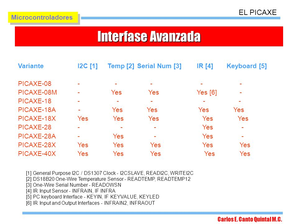 Interfase Avanzada EL PICAXE Microcontroladores