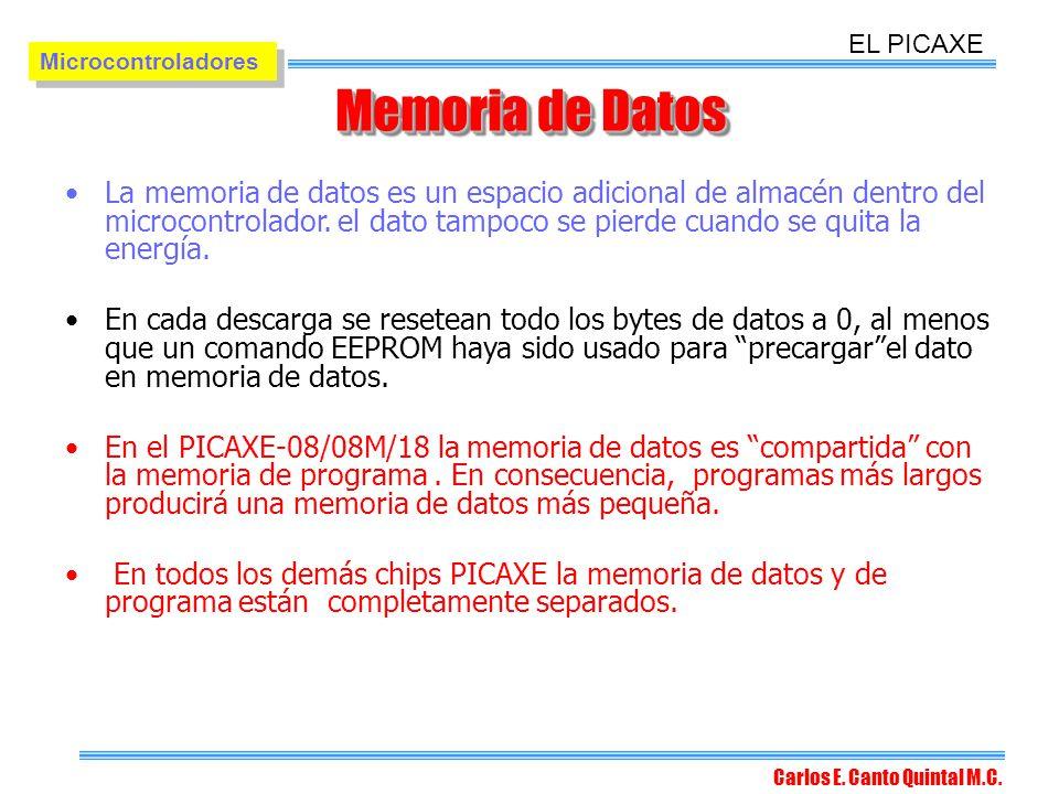 EL PICAXE Microcontroladores. Memoria de Datos.