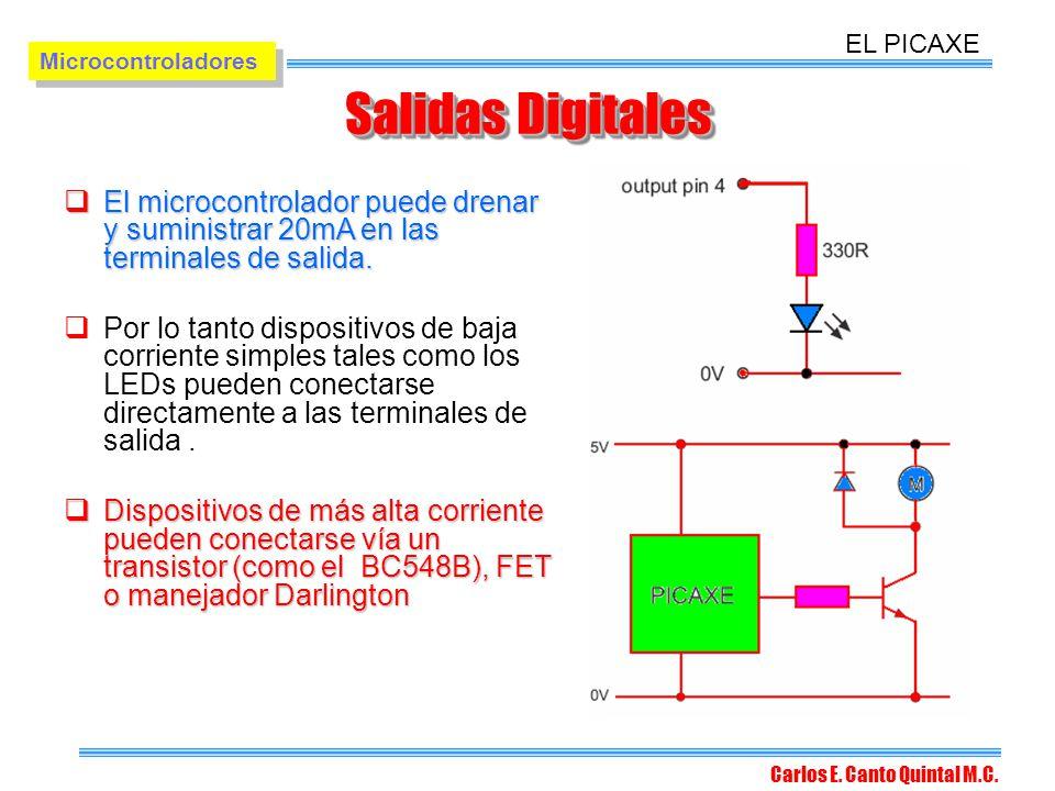 EL PICAXE Microcontroladores. Salidas Digitales. El microcontrolador puede drenar y suministrar 20mA en las terminales de salida.