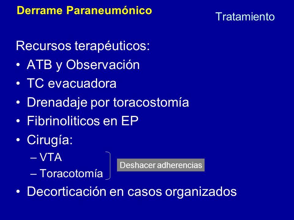 Derrame Paraneumónico