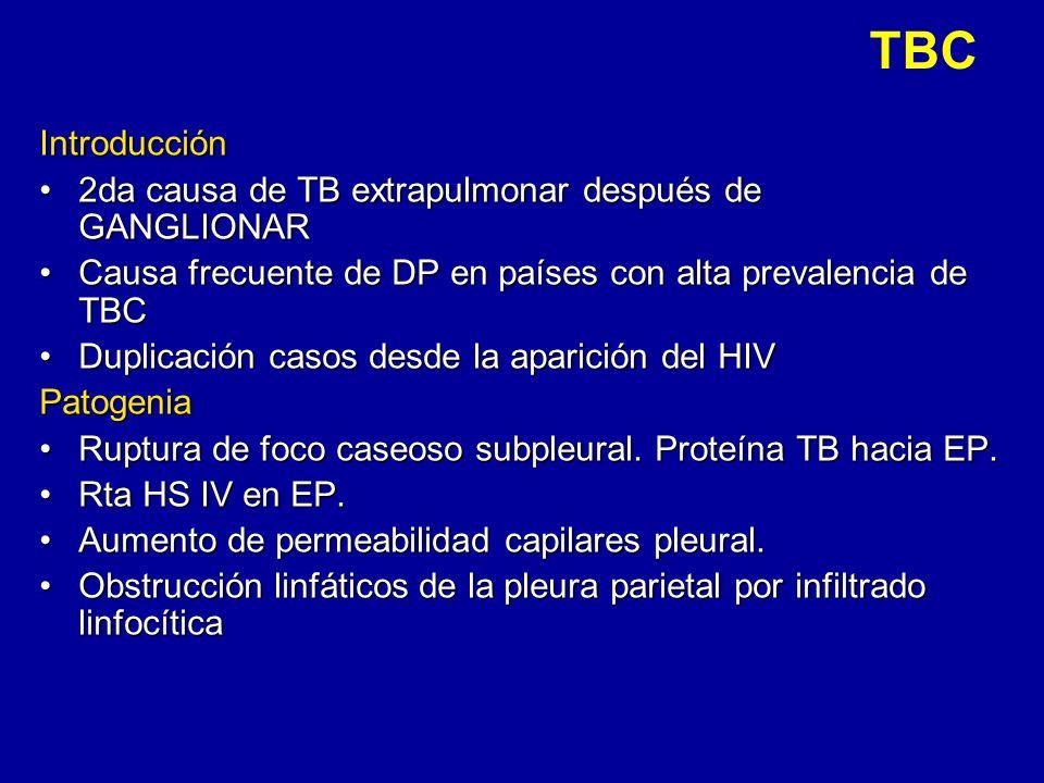 TBC Introducción 2da causa de TB extrapulmonar después de GANGLIONAR