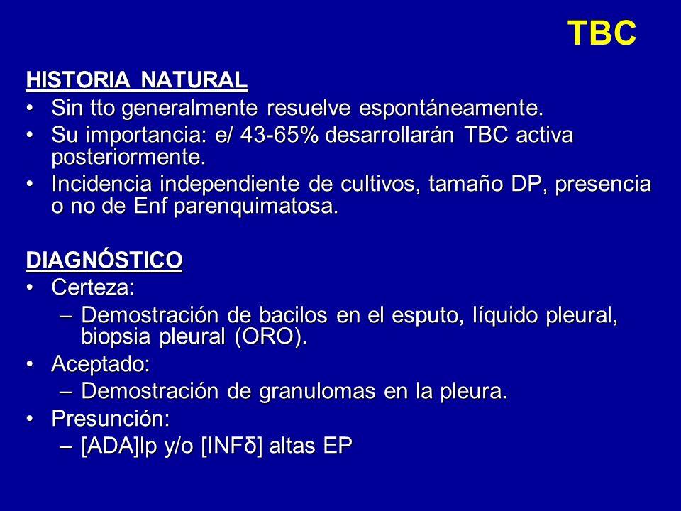 TBC HISTORIA NATURAL Sin tto generalmente resuelve espontáneamente.