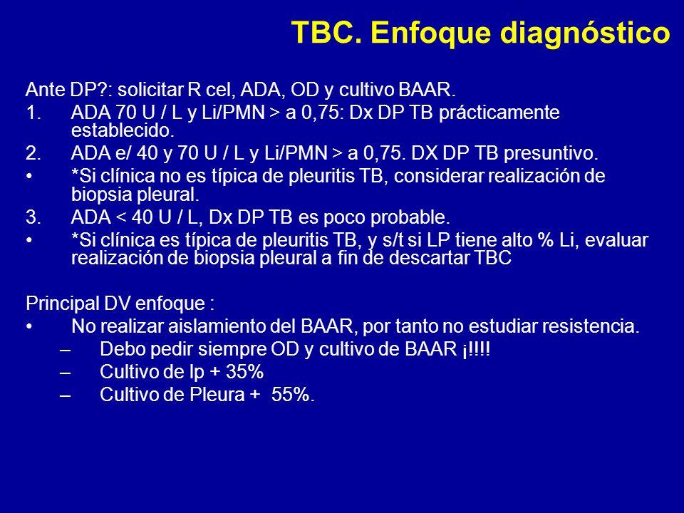 TBC. Enfoque diagnóstico