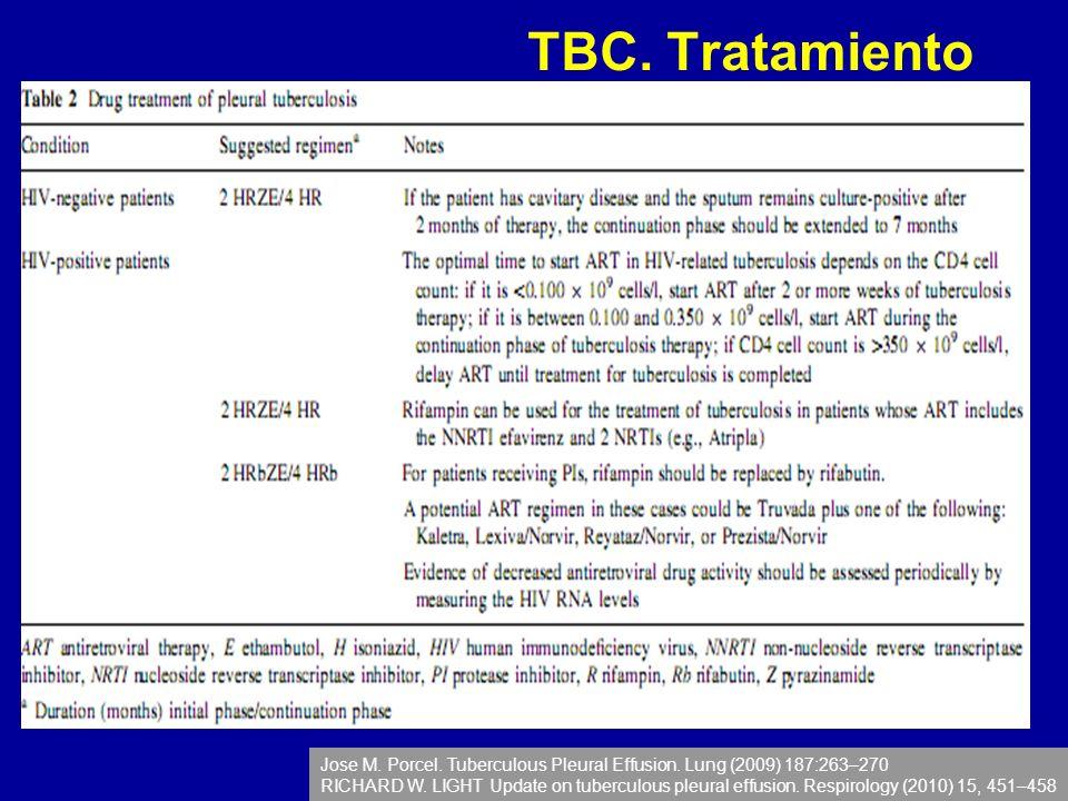TBC. Tratamiento Jose M. Porcel. Tuberculous Pleural Effusion. Lung (2009) 187:263–270.