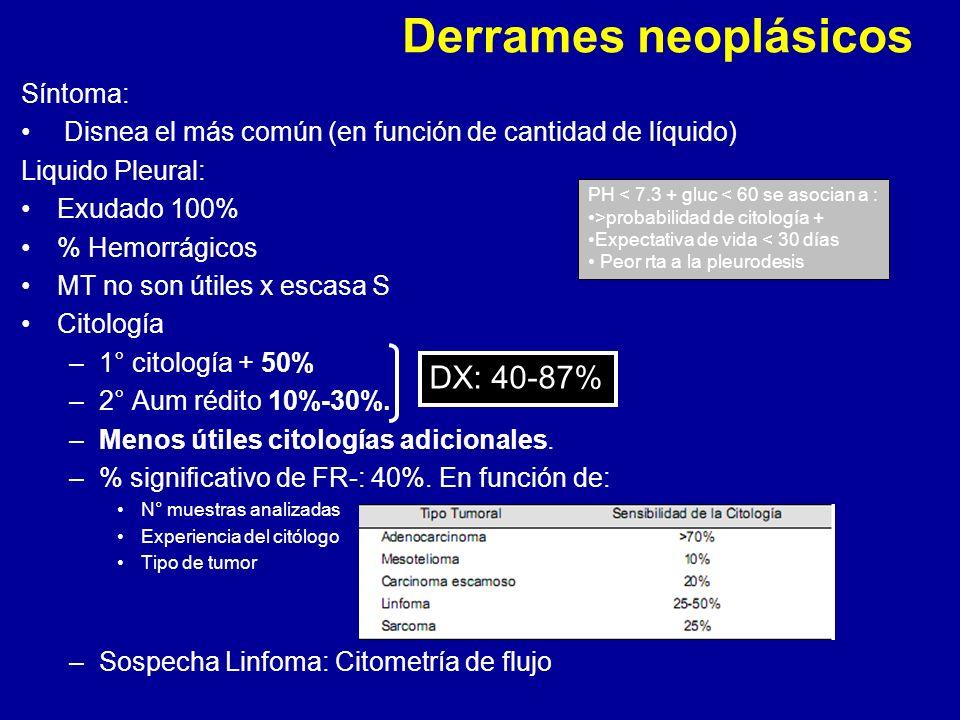 Derrames neoplásicos DX: 40-87% Síntoma: