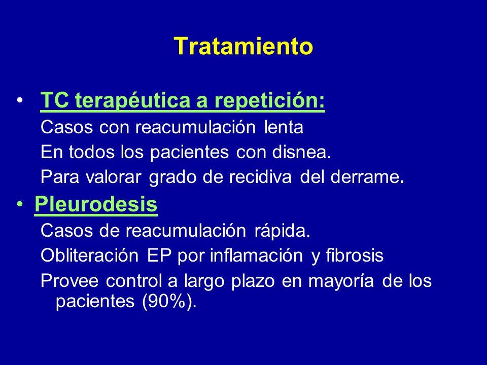 Tratamiento TC terapéutica a repetición: Pleurodesis