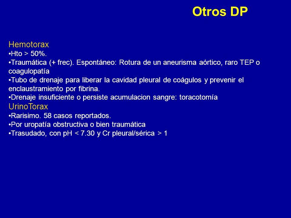 Otros DP Hemotorax UrinoTorax Hto > 50%.