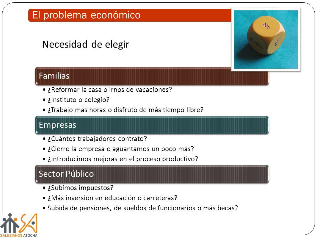 El problema económico Necesidad de elegir Familias Empresas