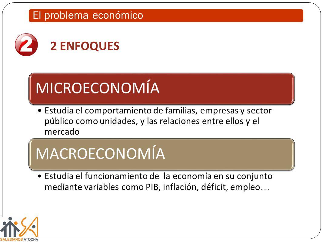 MICROECONOMÍA MACROECONOMÍA 2 ENFOQUES El problema económico