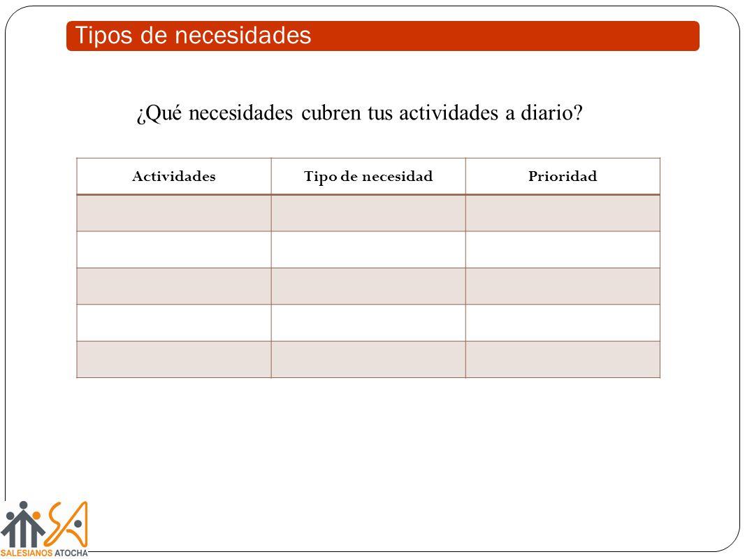Tipos de necesidades ¿Qué necesidades cubren tus actividades a diario