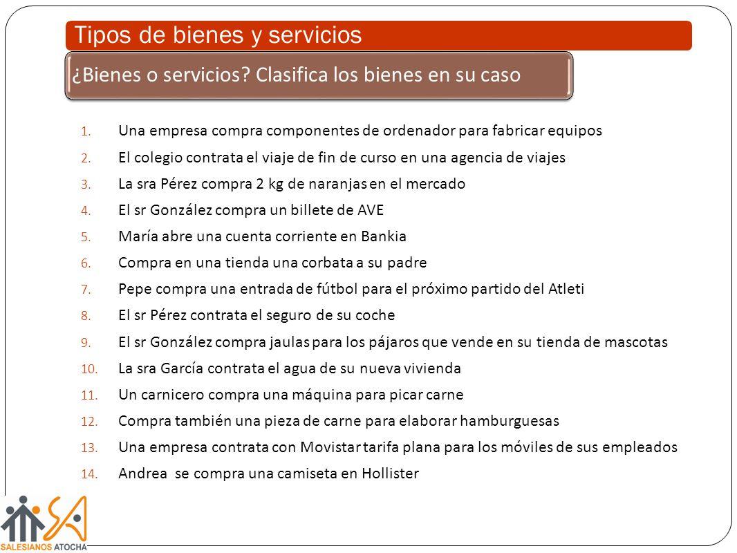 Tipos de bienes y servicios