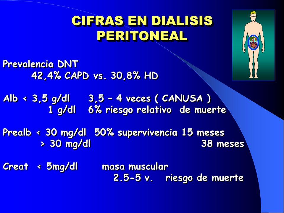 CIFRAS EN DIALISIS PERITONEAL