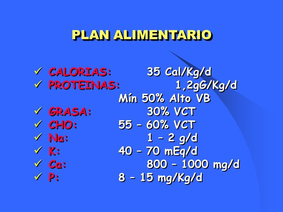 PLAN ALIMENTARIO CALORIAS: 35 Cal/Kg/d PROTEINAS: 1,2gG/Kg/d