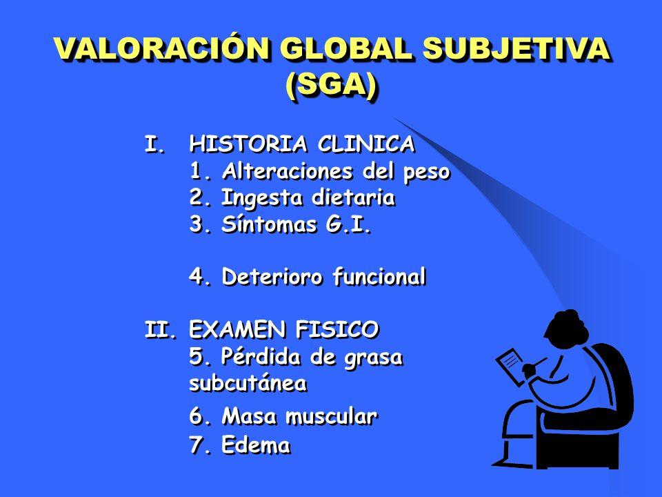 VALORACIÓN GLOBAL SUBJETIVA (SGA)