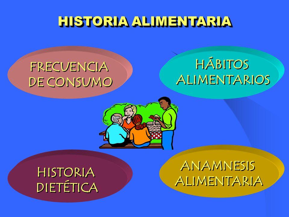 HISTORIA ALIMENTARIA FRECUENCIA. DE CONSUMO. HÁBITOS. ALIMENTARIOS. ANAMNESIS. ALIMENTARIA. HISTORIA.
