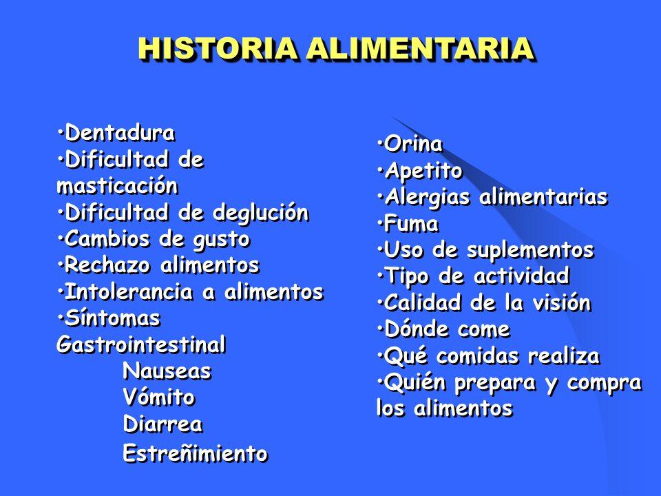 HISTORIA ALIMENTARIA Estreñimiento Dentadura Orina