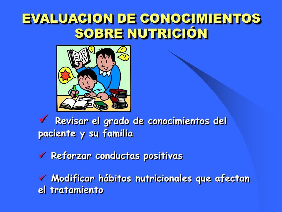 EVALUACION DE CONOCIMIENTOS SOBRE NUTRICIÓN