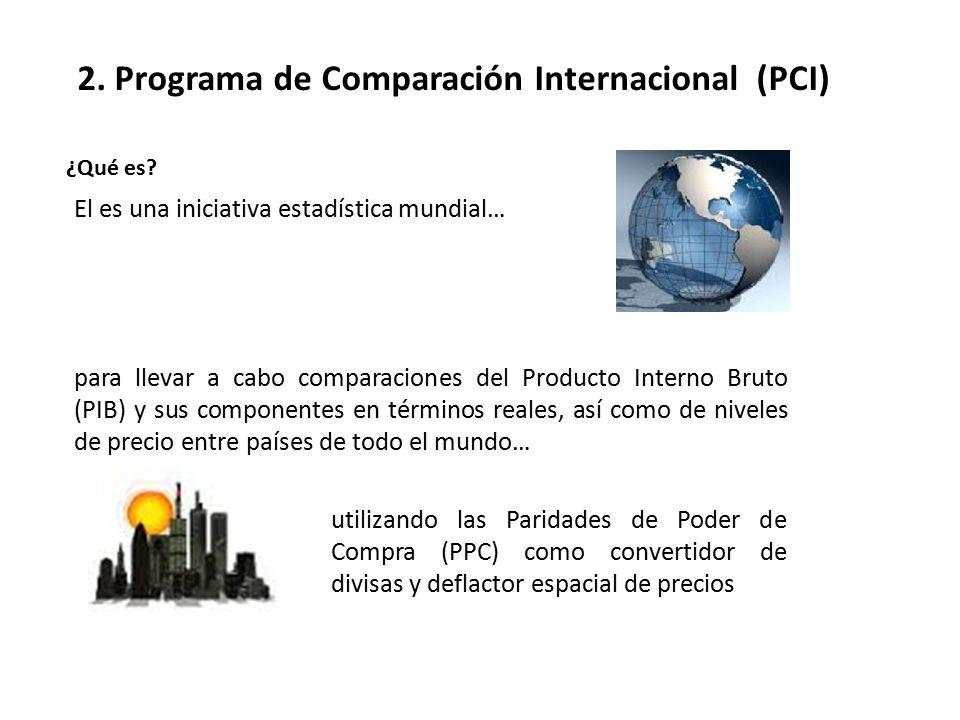 2. Programa de Comparación Internacional (PCI)
