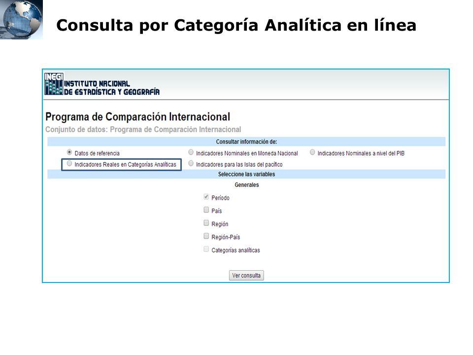 Consulta por Categoría Analítica en línea