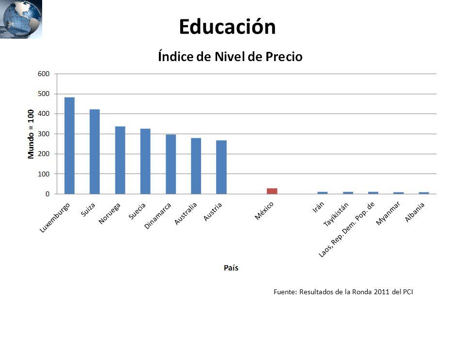 Educación Fuente: Resultados de la Ronda 2011 del PCI