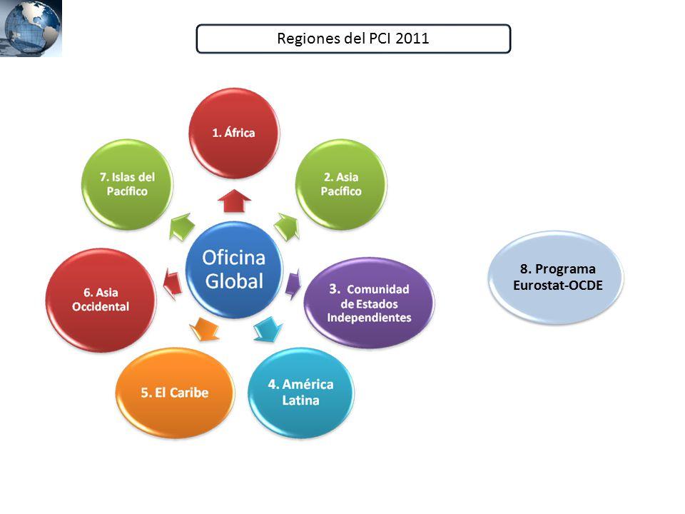 8. Programa Eurostat-OCDE