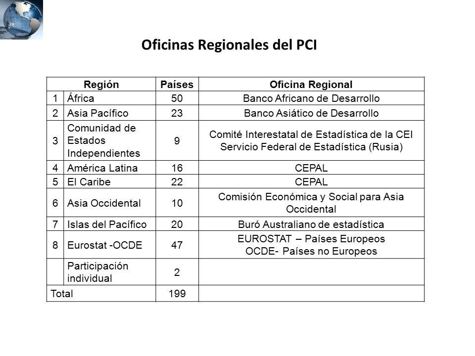 Oficinas Regionales del PCI