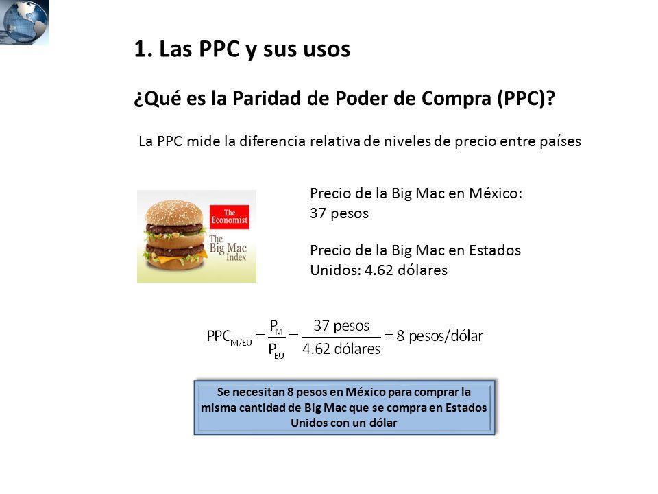 1. Las PPC y sus usos ¿Qué es la Paridad de Poder de Compra (PPC)