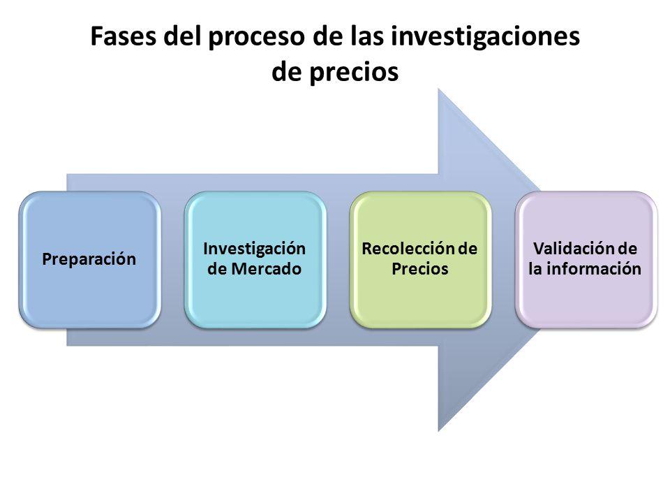 Fases del proceso de las investigaciones