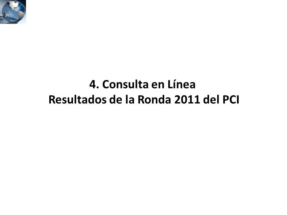 4. Consulta en Línea Resultados de la Ronda 2011 del PCI