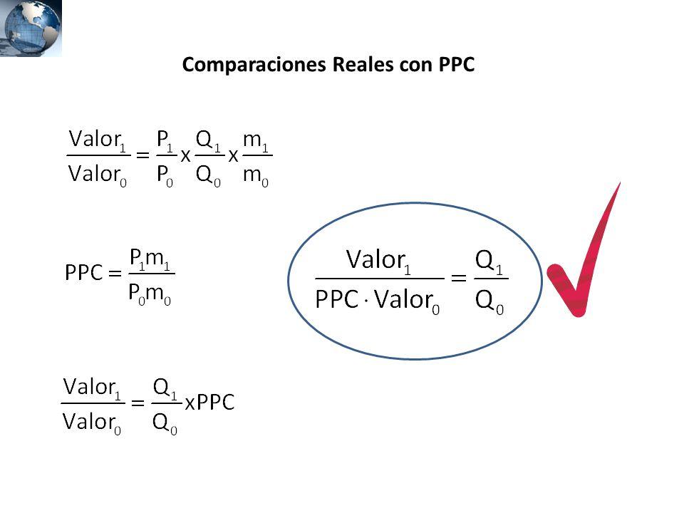 Comparaciones Reales con PPC