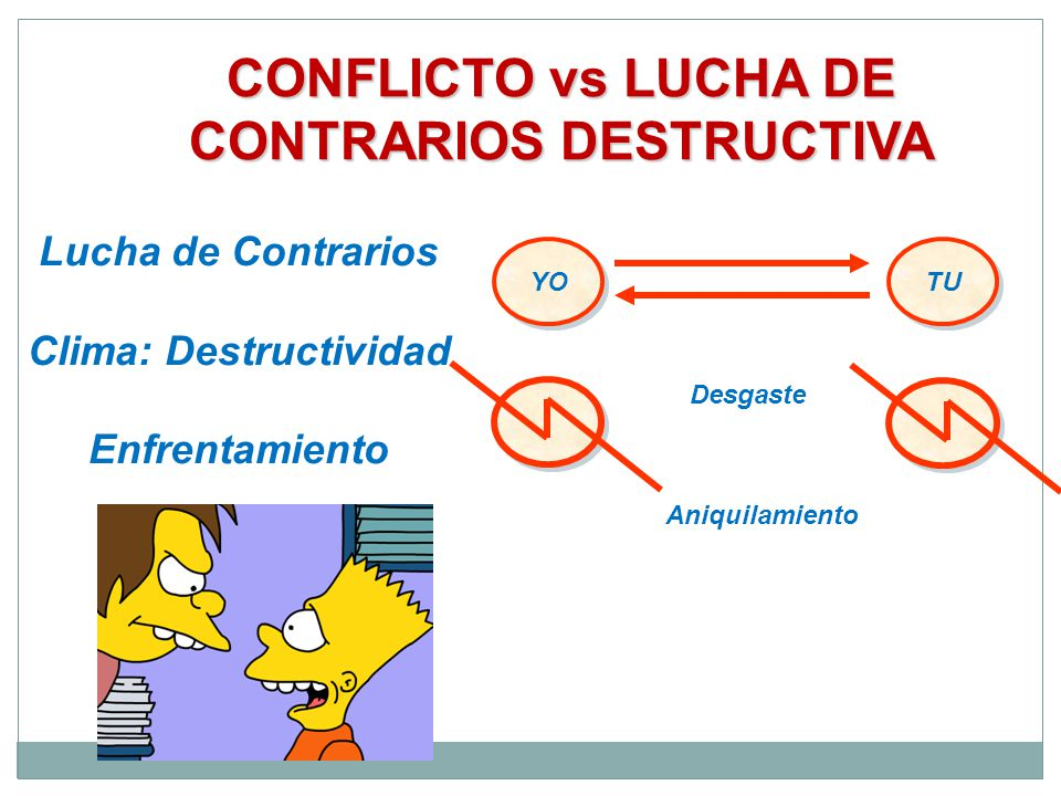 CONFLICTO vs LUCHA DE CONTRARIOS DESTRUCTIVA Clima: Destructividad