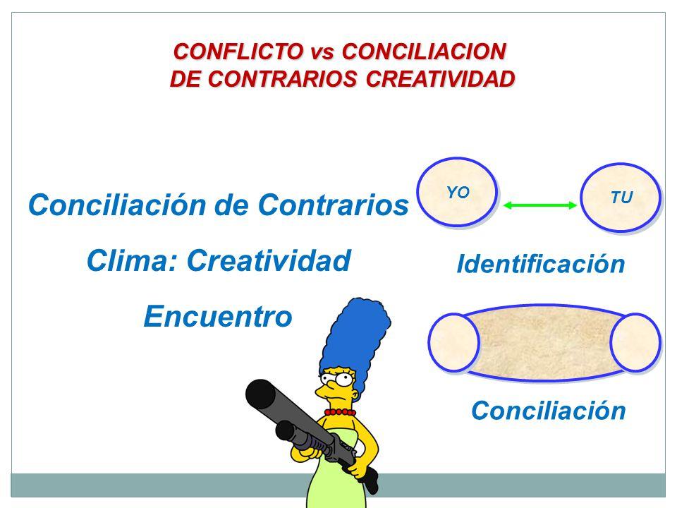 Conciliación de Contrarios Clima: Creatividad Encuentro
