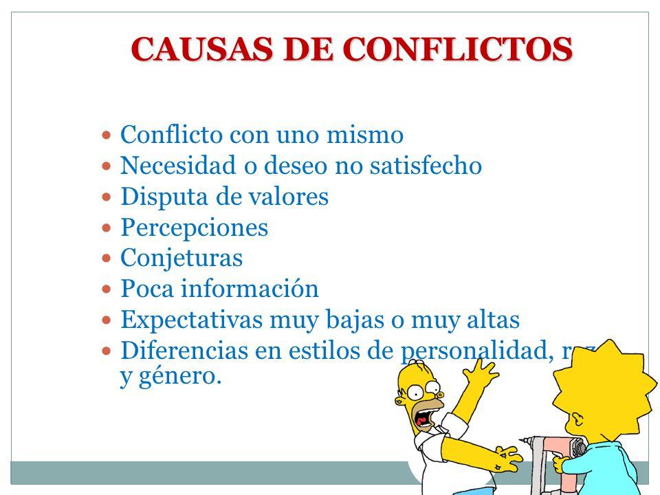 CAUSAS DE CONFLICTOS Conflicto con uno mismo