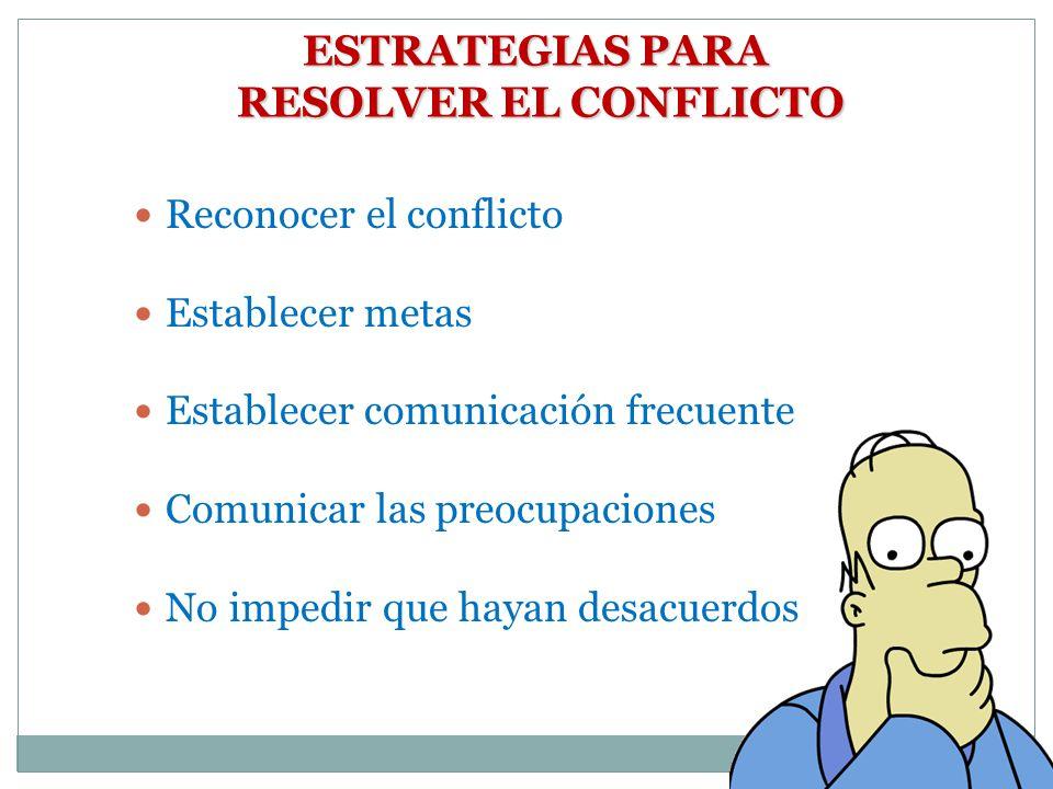 ESTRATEGIAS PARA RESOLVER EL CONFLICTO