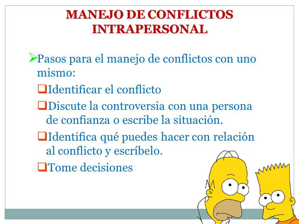 MANEJO DE CONFLICTOS INTRAPERSONAL