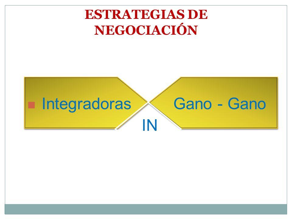 ESTRATEGIAS DE NEGOCIACIÓN