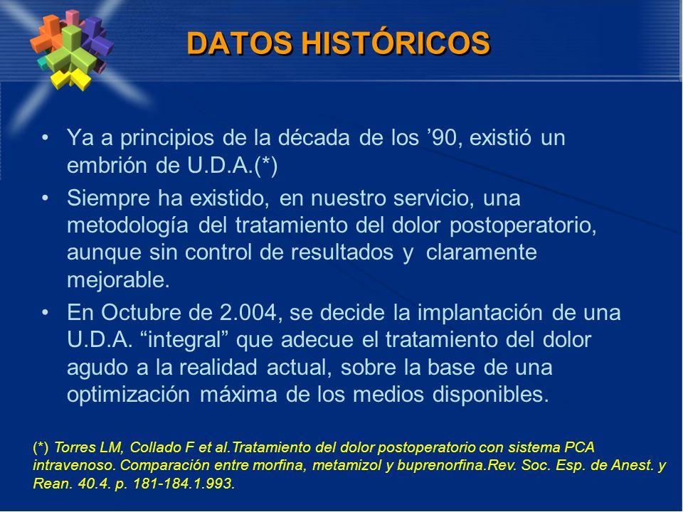 DATOS HISTÓRICOSYa a principios de la década de los '90, existió un embrión de U.D.A.(*)