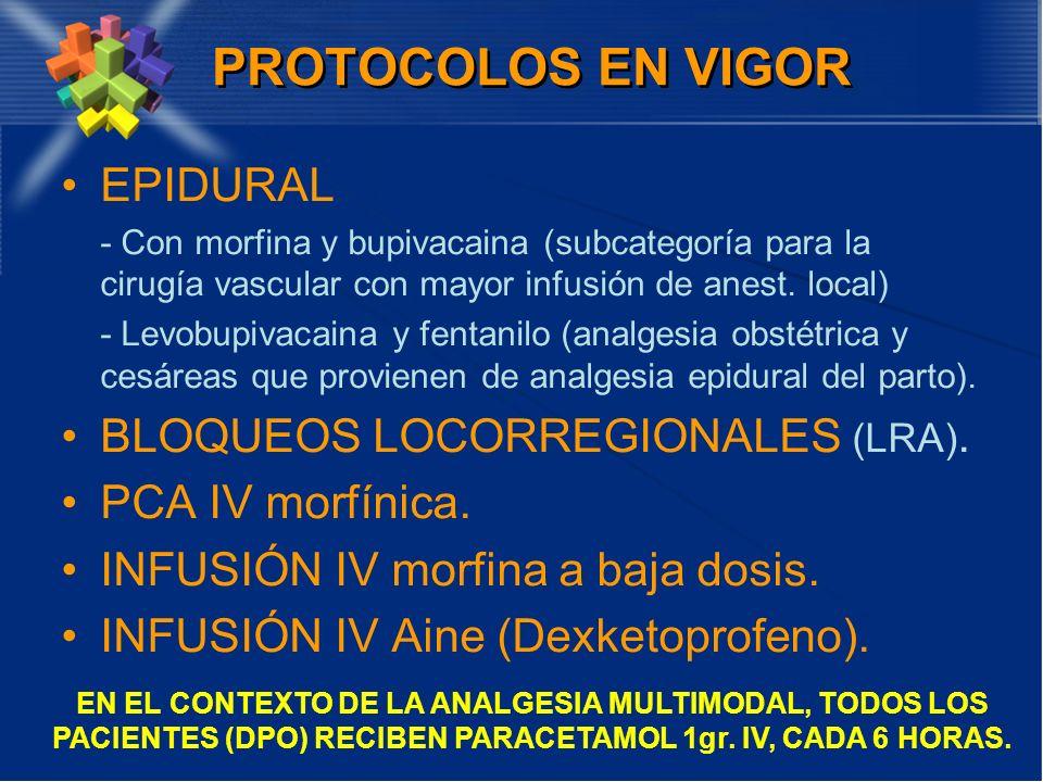 PROTOCOLOS EN VIGOR EPIDURAL BLOQUEOS LOCORREGIONALES (LRA).