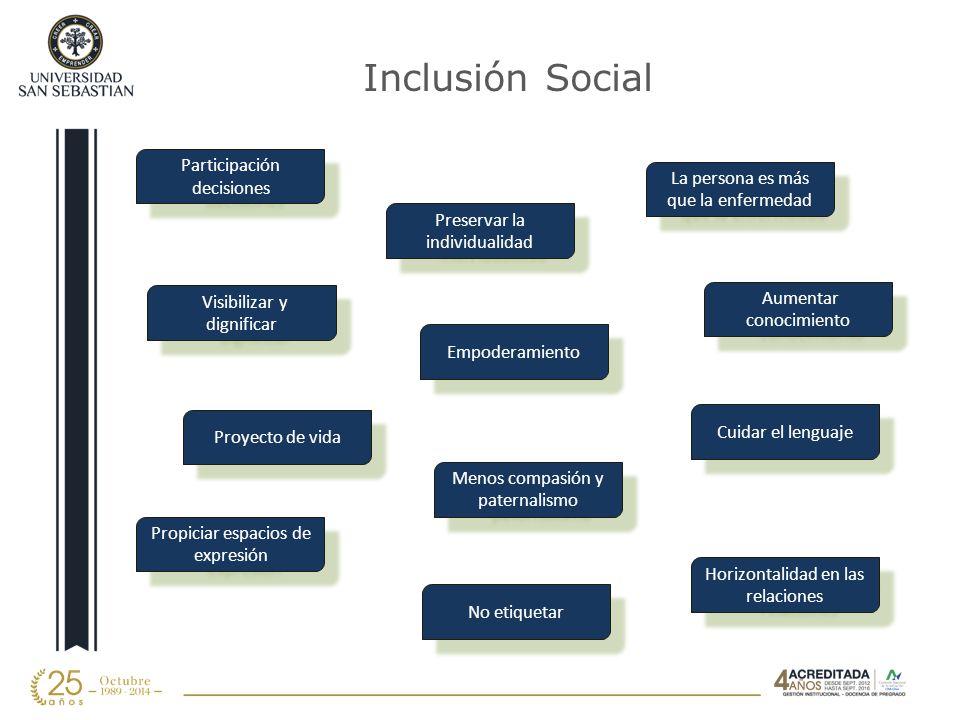 Inclusión Social Participación decisiones