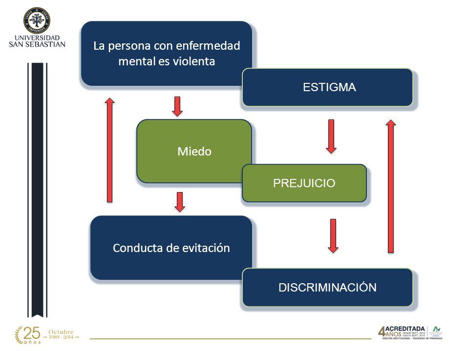 La persona con enfermedad mental es violenta