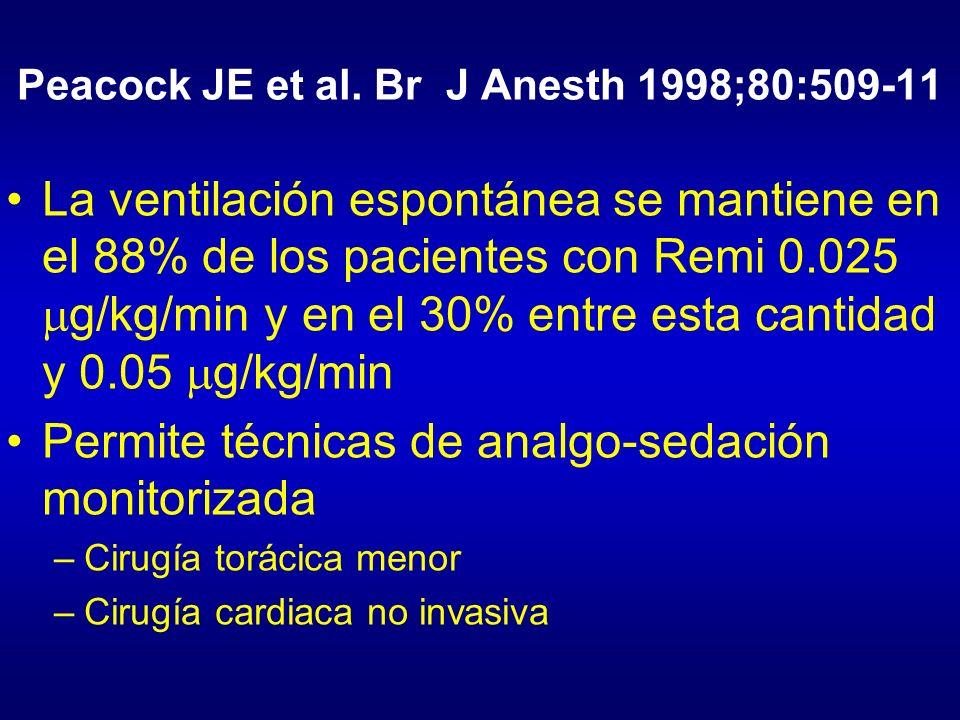Peacock JE et al. Br J Anesth 1998;80:509-11