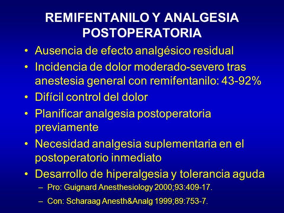 REMIFENTANILO Y ANALGESIA POSTOPERATORIA