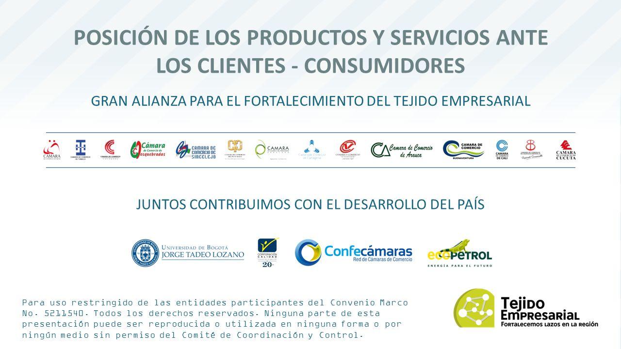 POSICIÓN DE LOS PRODUCTOS Y SERVICIOS ANTE LOS CLIENTES - CONSUMIDORES