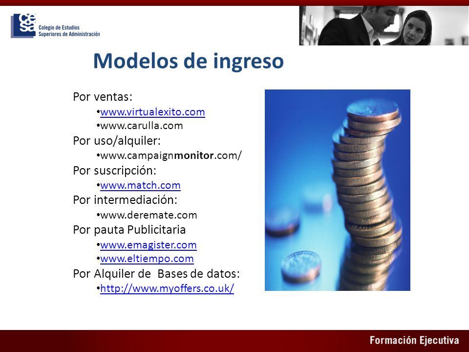 Modelos de ingreso Por ventas: Por uso/alquiler: Por suscripción: