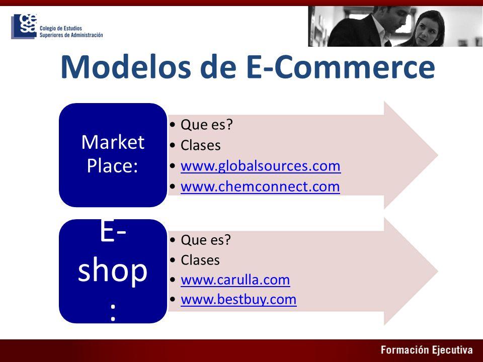 E-shop: Modelos de E-Commerce Market Place: Que es Clases