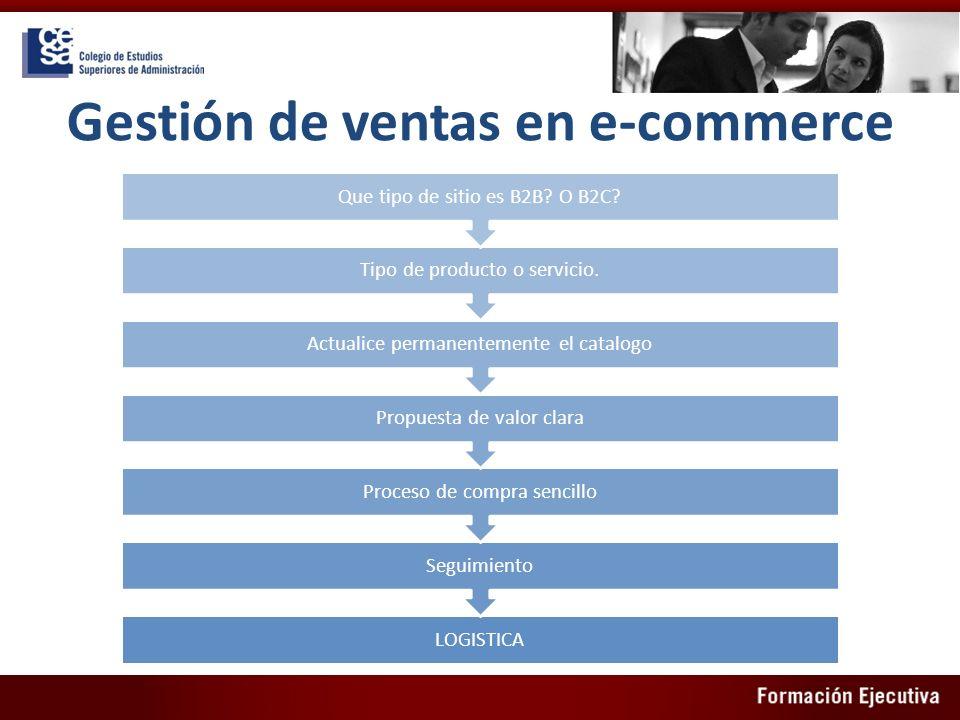Gestión de ventas en e-commerce