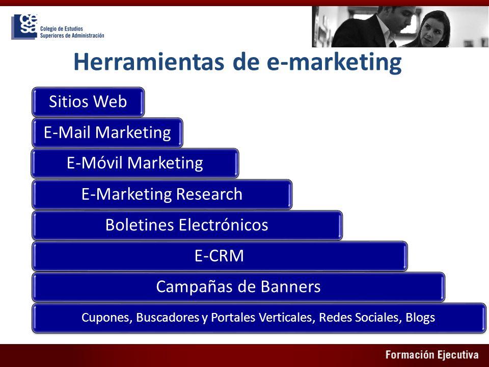 Herramientas de e-marketing