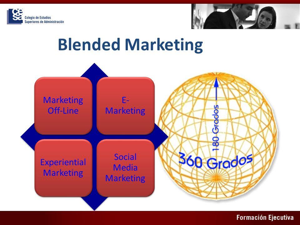 Blended Marketing Marketing Off-Line E-Marketing