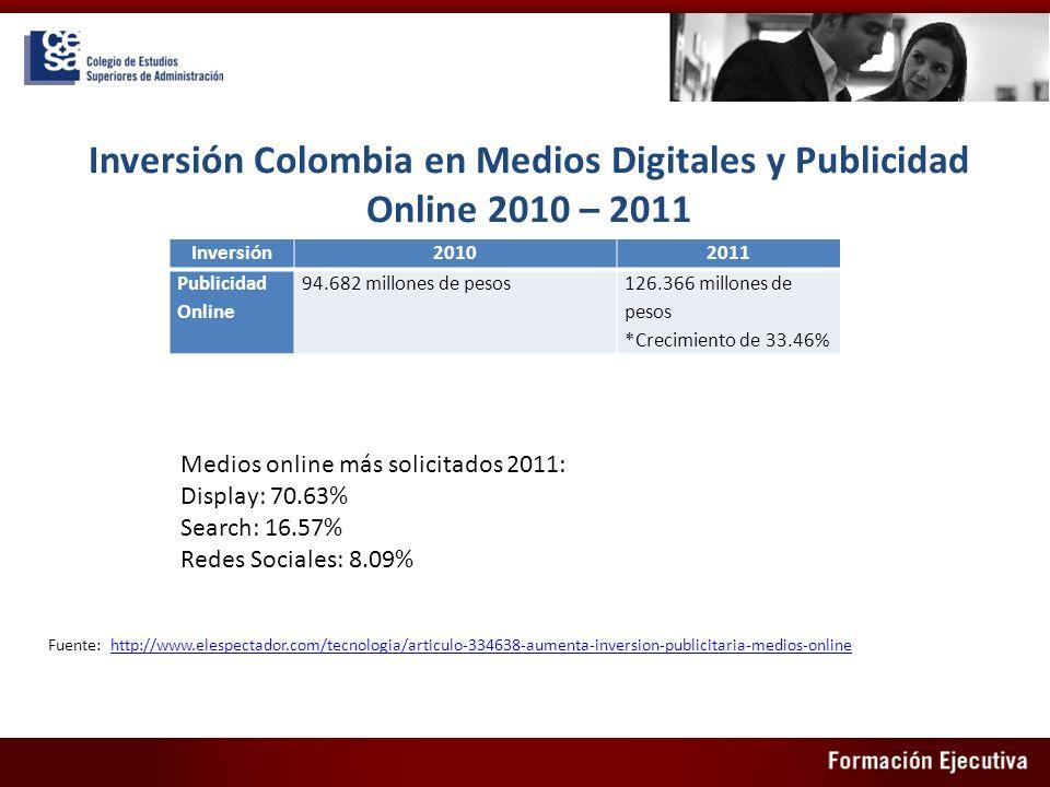 Inversión Colombia en Medios Digitales y Publicidad Online 2010 – 2011